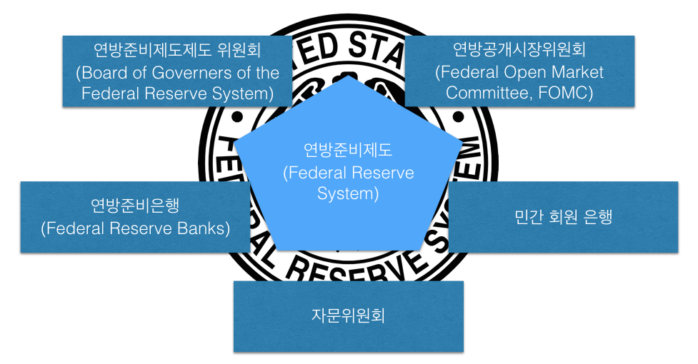 Federal_Reserve.001