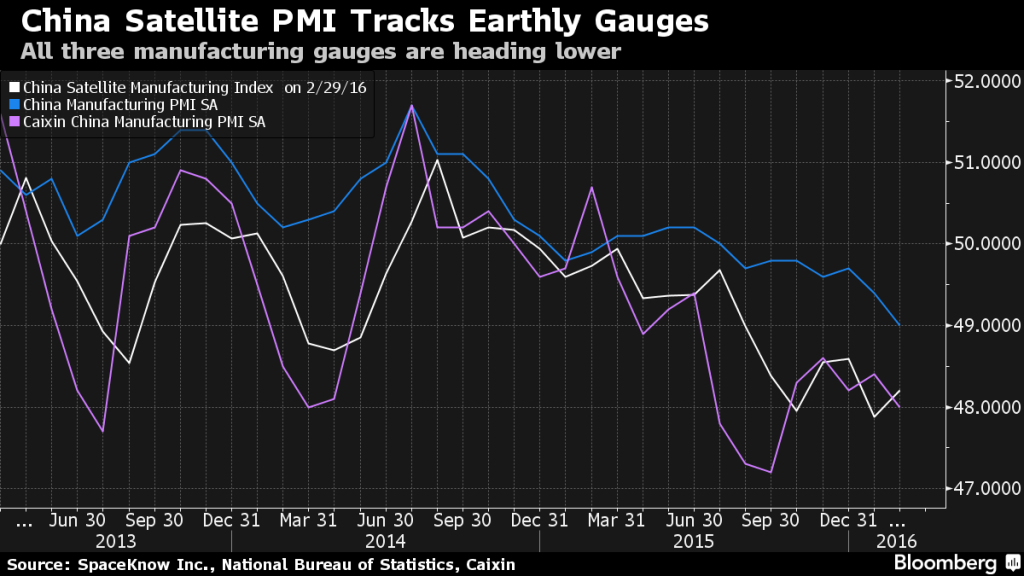 china_satellite_manufacturing_index