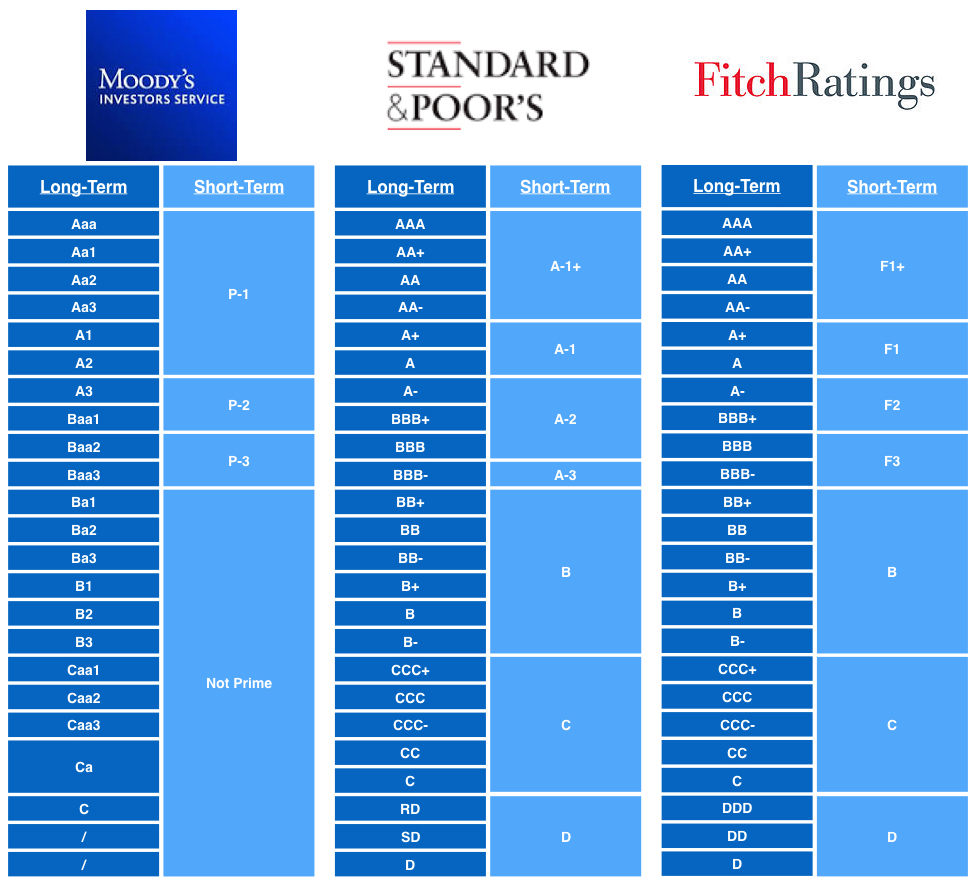 Rating_Table.001