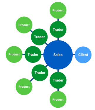 Secondary_Market_Map_Product